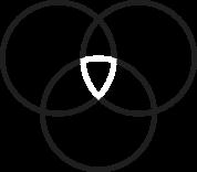 Omni-Channel Identity